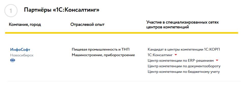1с торговля и склад обучение в новосибирске индикаторы по форексу скачать бесплатно
